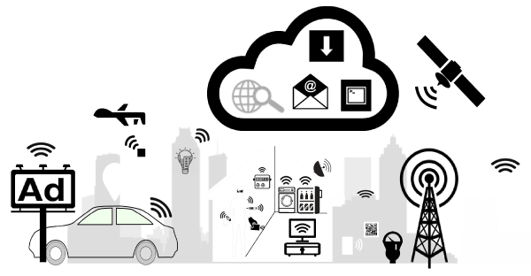 Figure 1 — The Internet of Everything: people and smart devices, cars, homes, cities....