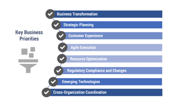 Figure 1 — Key business priorities for EA in 2019.