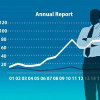 Annual Reports Reveal Risk Approaches